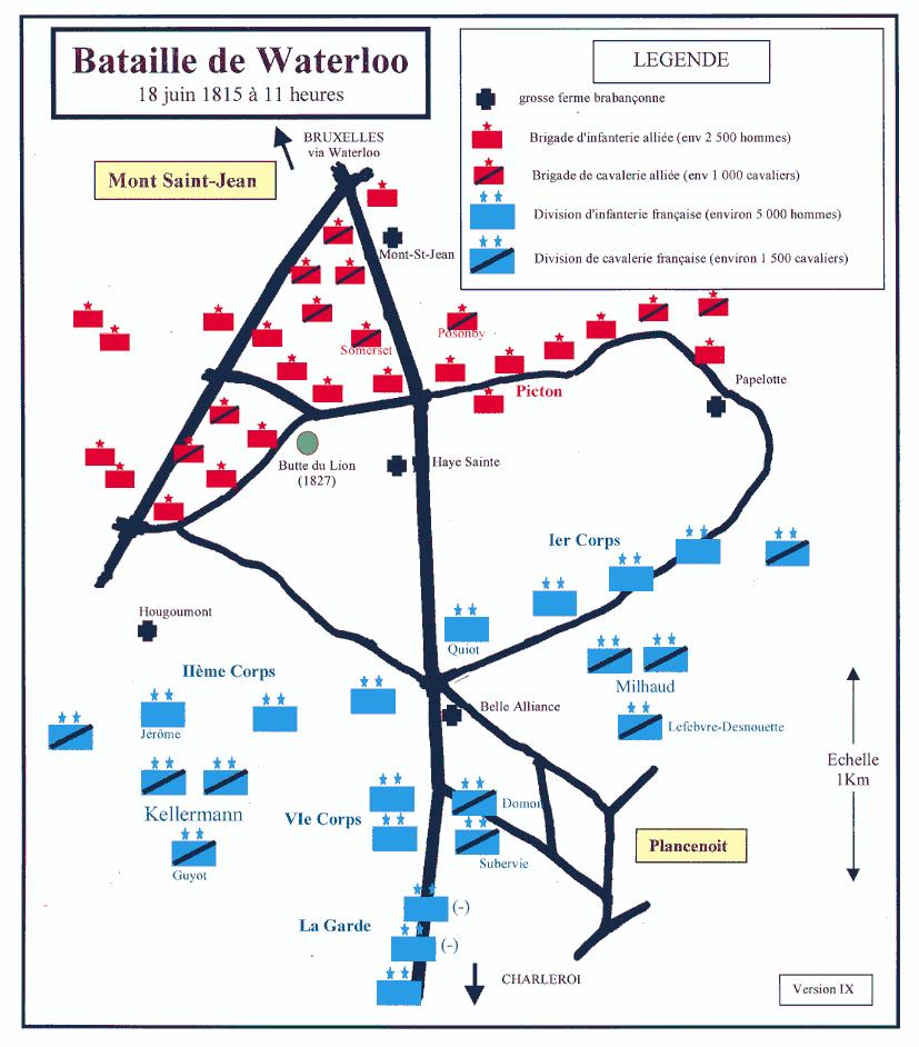 Disposition des armées avant la bataille